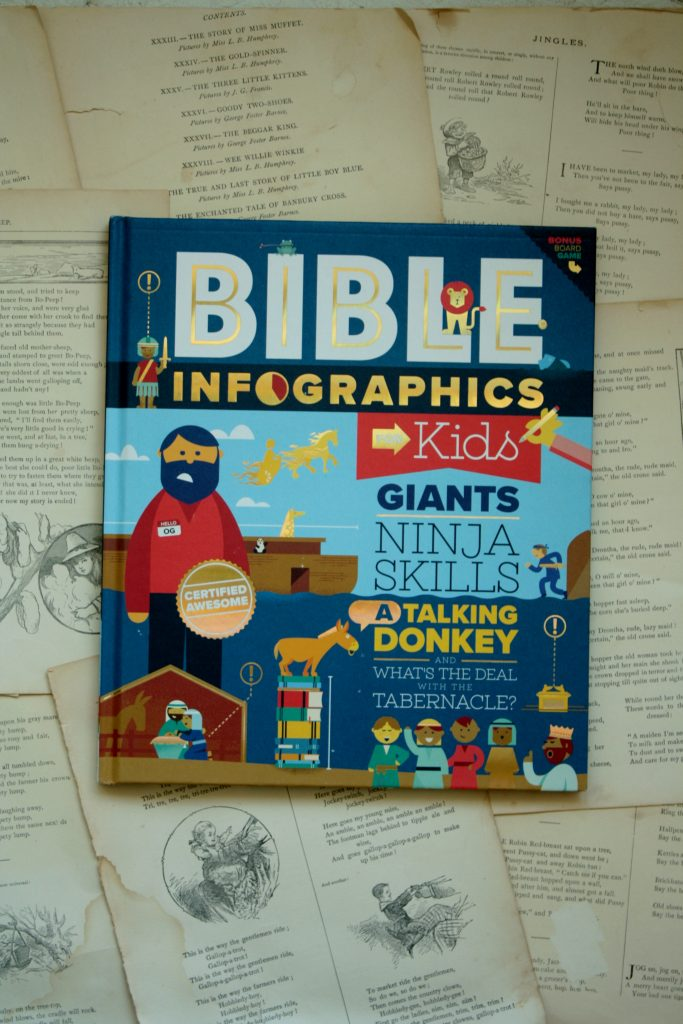 Bible Infographics for Kids | Little Book, Big Story